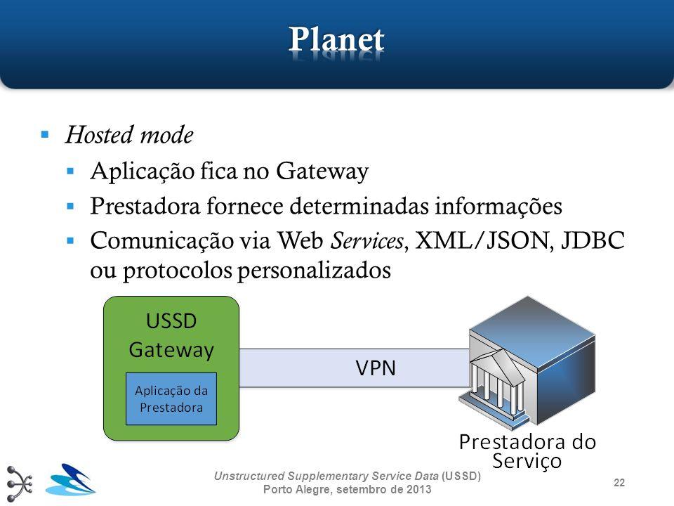 22 Unstructured Supplementary Service Data (USSD) Porto Alegre, setembro de 2013 Hosted mode Aplicação fica no Gateway Prestadora fornece determinadas