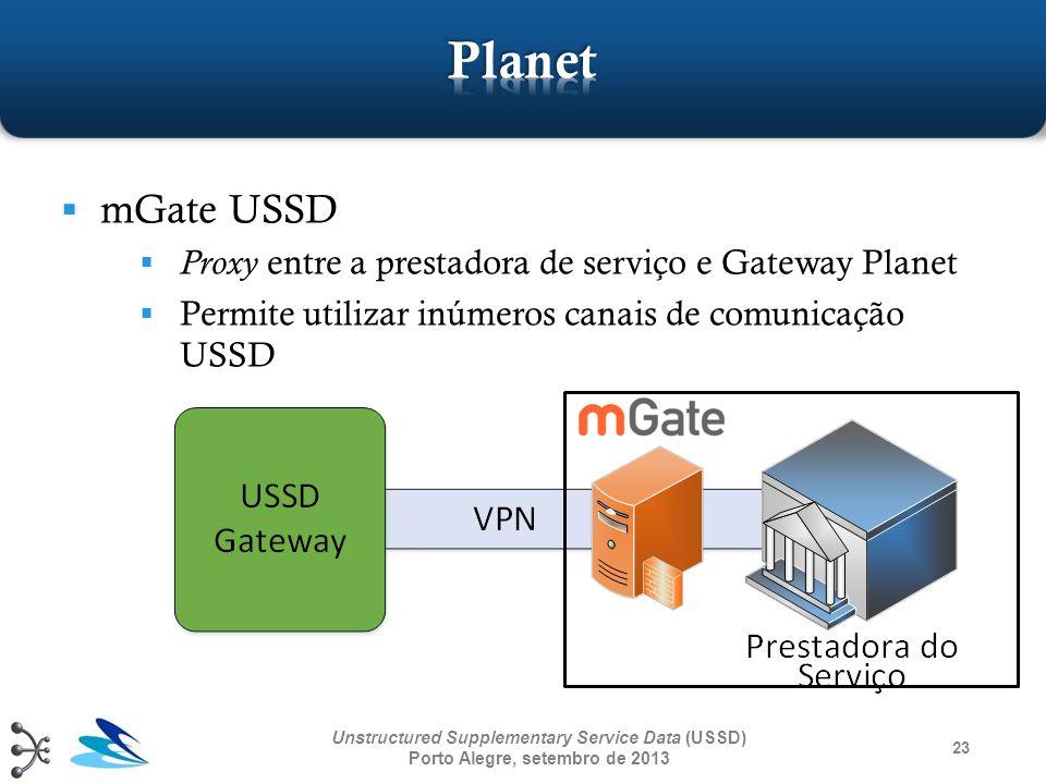 23 Unstructured Supplementary Service Data (USSD) Porto Alegre, setembro de 2013 mGate USSD Proxy entre a prestadora de serviço e Gateway Planet Permi