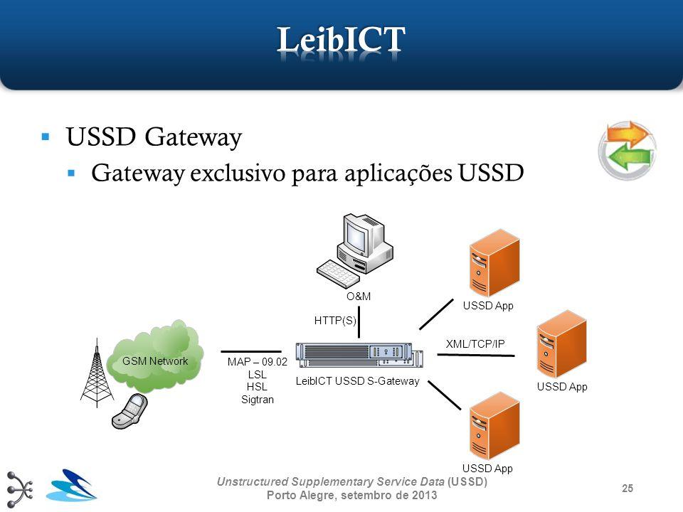 25 Unstructured Supplementary Service Data (USSD) Porto Alegre, setembro de 2013 USSD Gateway Gateway exclusivo para aplicações USSD MAP – 09.02 LSL H