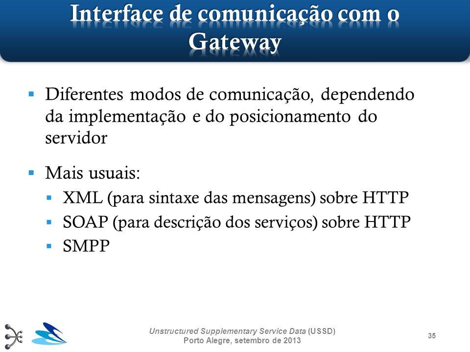 35 Unstructured Supplementary Service Data (USSD) Porto Alegre, setembro de 2013 Diferentes modos de comunicação, dependendo da implementação e do pos