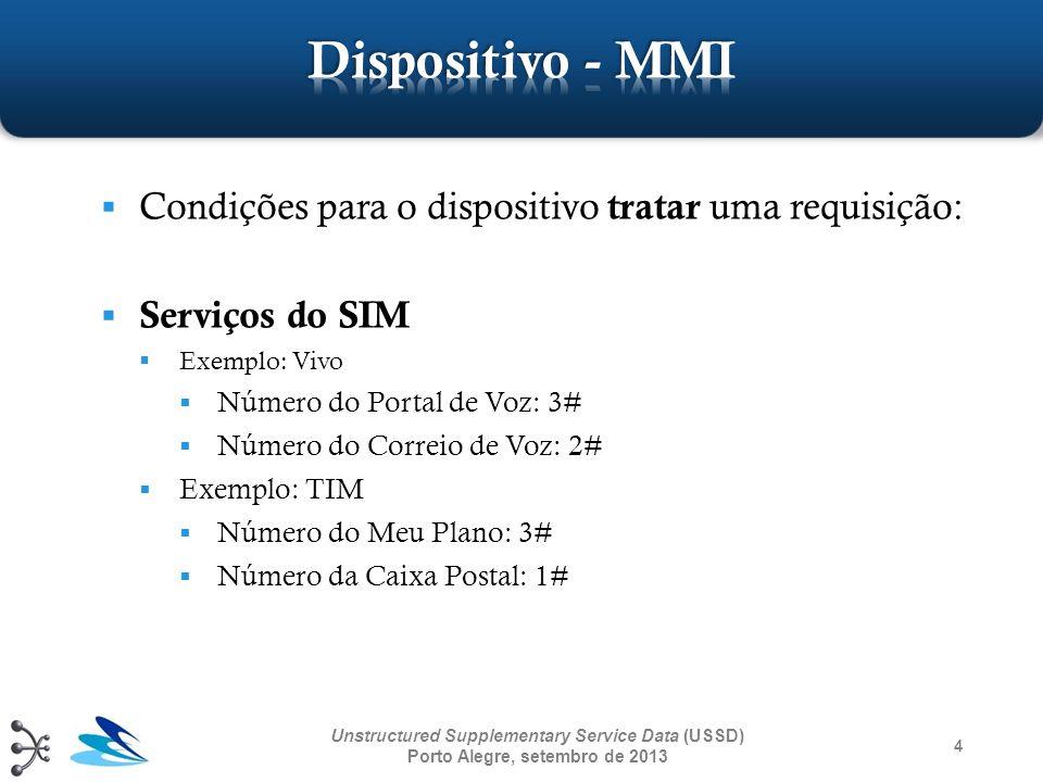 25 Unstructured Supplementary Service Data (USSD) Porto Alegre, setembro de 2013 USSD Gateway Gateway exclusivo para aplicações USSD MAP – 09.02 LSL HSL Sigtran O&M XML/TCP/IP LeibICT USSD S-Gateway GSM Network USSD App HTTP(S)