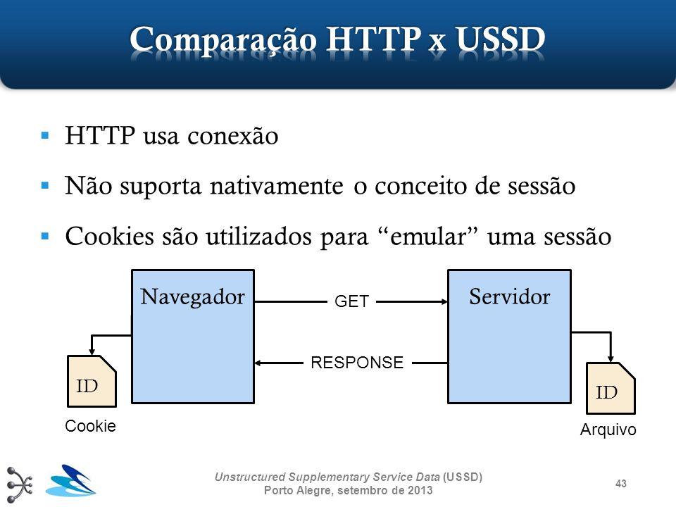 43 Unstructured Supplementary Service Data (USSD) Porto Alegre, setembro de 2013 NavegadorServidor GET RESPONSE ID Arquivo Cookie HTTP usa conexão Não