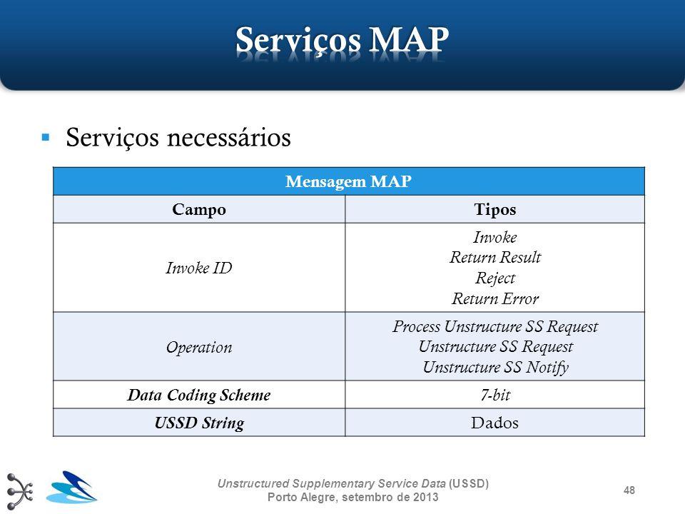 48 Unstructured Supplementary Service Data (USSD) Porto Alegre, setembro de 2013 Serviços necessários Mensagem MAP CampoTipos Invoke ID Invoke Return