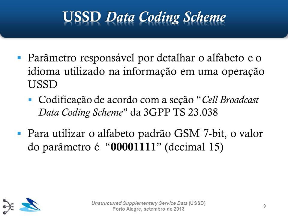 10 Unstructured Supplementary Service Data (USSD) Porto Alegre, setembro de 2013 Os caracteres em USSD utilizam codificação em 7 bits, assim como no SMS Supondo um caracter a, no seguinte formato Codificando em 1 byte: b7b6b5b4b3b2b1 110000 1 b7b6b5b4b3b2b1b0 0 1100001