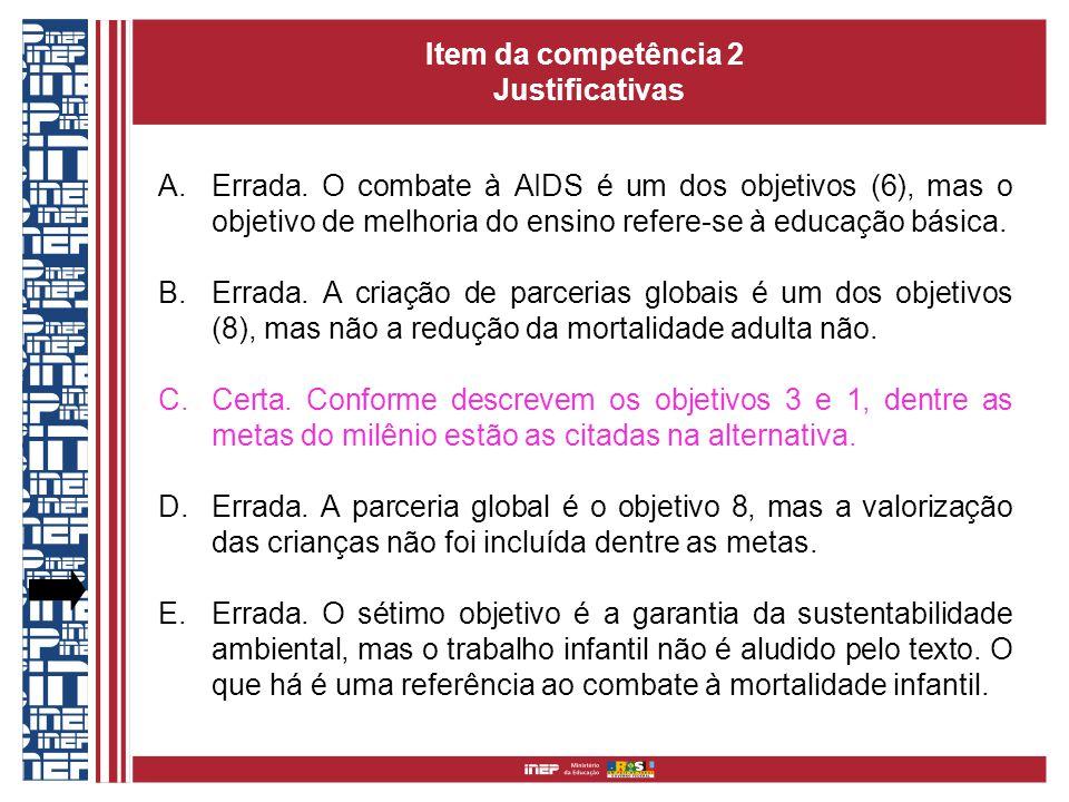 Item da competência 2 Justificativas A.Errada. O combate à AIDS é um dos objetivos (6), mas o objetivo de melhoria do ensino refere-se à educação bási
