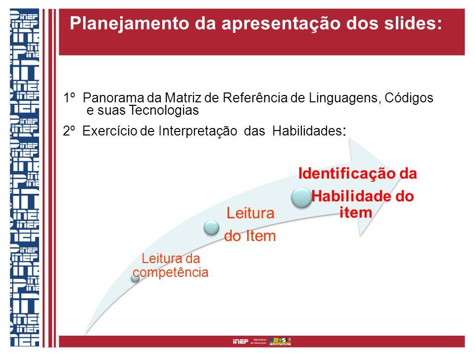 1º Panorama da Matriz de Referência de Linguagens, Códigos e suas Tecnologias 2º Exercício de Interpretação das Habilidades : Leitura da competência Leitura do Item Identificação da Habilidade do item Planejamento da apresentação dos slides: