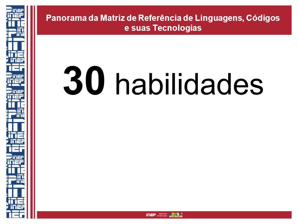 Panorama da Matriz de Referência de Linguagens, Códigos e suas Tecnologias 30 habilidades