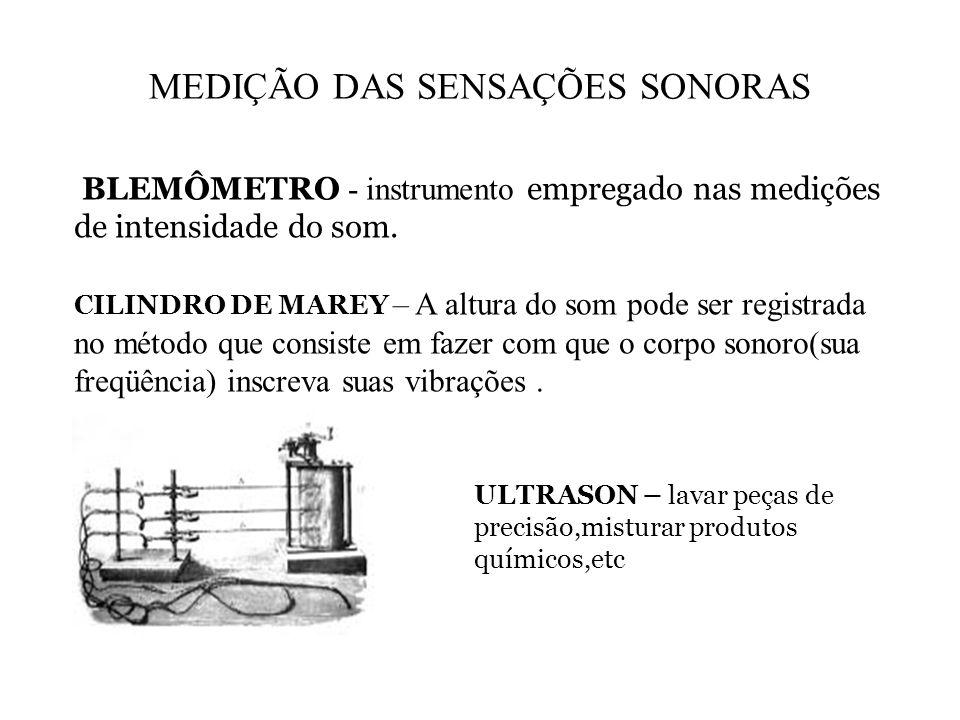 MEDIÇÃO DAS SENSAÇÕES SONORAS BLEMÔMETRO - instrumento empregado nas medições de intensidade do som. CILINDRO DE MAREY – A altura do som pode ser regi