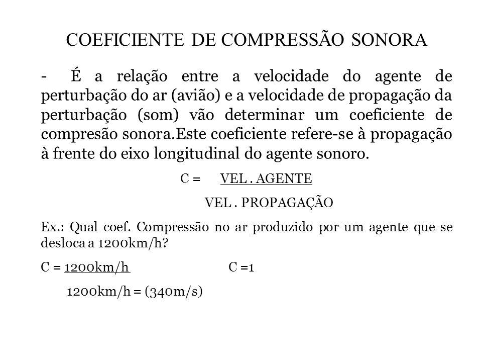 COEFICIENTE DE COMPRESSÃO SONORA - É a relação entre a velocidade do agente de perturbação do ar (avião) e a velocidade de propagação da perturbação (