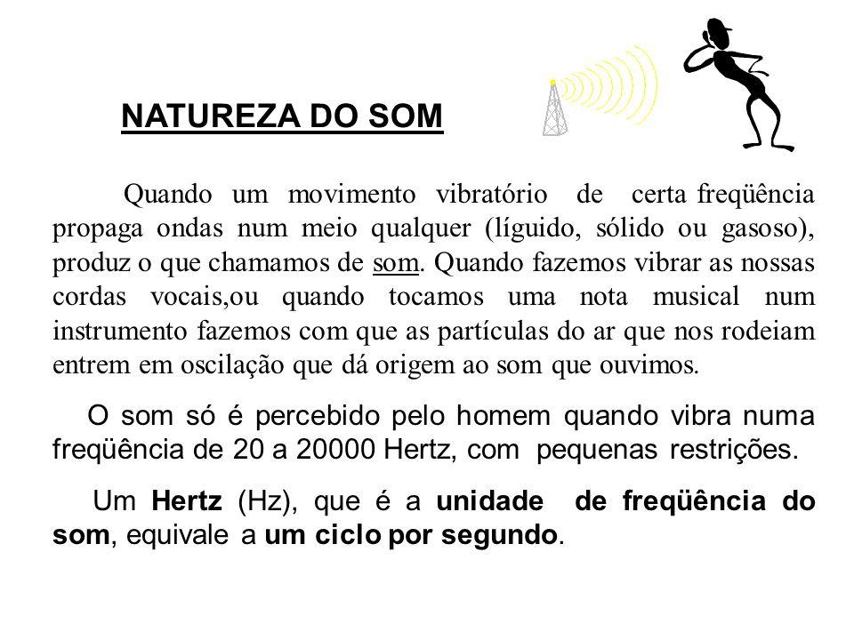 NATUREZA DO SOM Quando um agente sonoro vibra a 20 Hertz (20 ciclos/seg), o homem poderá ouvir tal vibração,o que chamamos de o limiar da audição humana.
