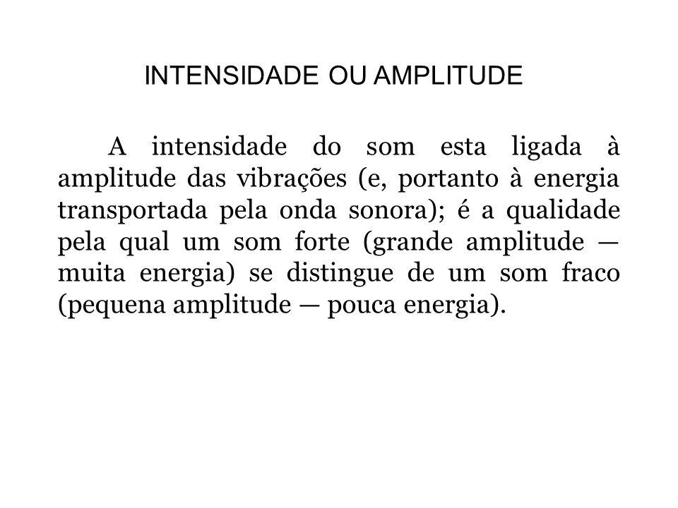 INTENSIDADE OU AMPLITUDE A intensidade do som esta ligada à amplitude das vibrações (e, portanto à energia transportada pela onda sonora); é a qualida