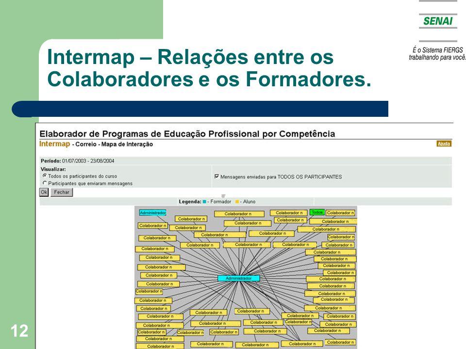 12 Intermap – Relações entre os Colaboradores e os Formadores.