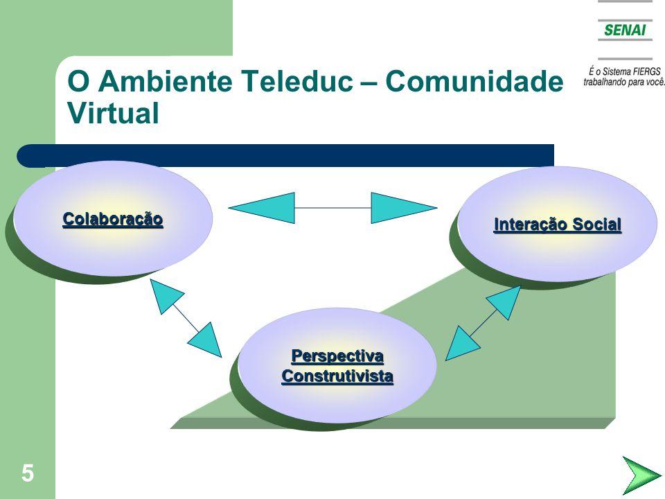 5 O Ambiente Teleduc – Comunidade Virtual Colaboração Perspectiva Construtivista Interação Social Interação Social