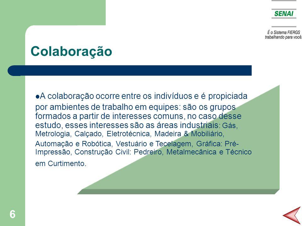 6 A colaboração ocorre entre os indivíduos e é propiciada por ambientes de trabalho em equipes: são os grupos formados a partir de interesses comuns,