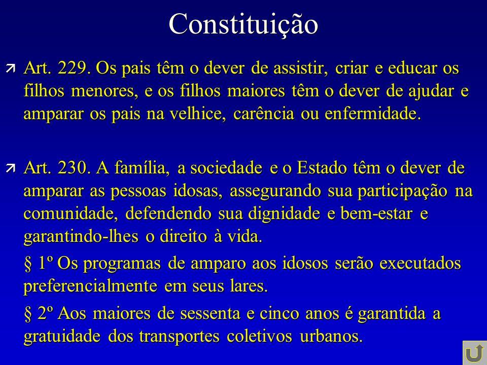Constituição ä Art. 229. Os pais têm o dever de assistir, criar e educar os filhos menores, e os filhos maiores têm o dever de ajudar e amparar os pai