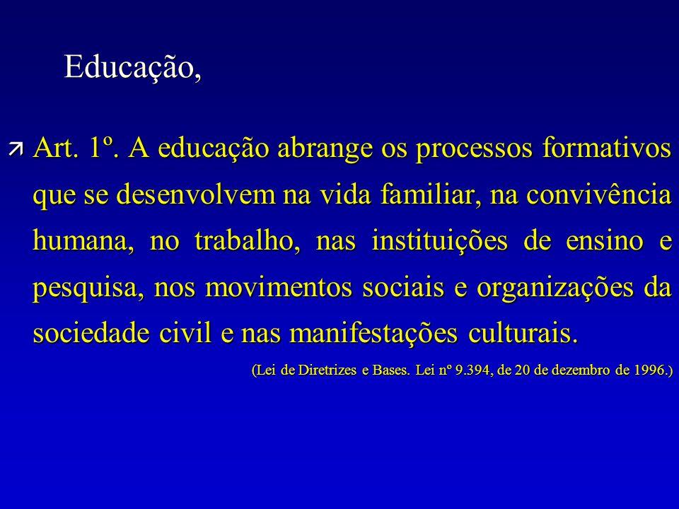 Educação, ä Art. 1º. A educação abrange os processos formativos que se desenvolvem na vida familiar, na convivência humana, no trabalho, nas instituiç