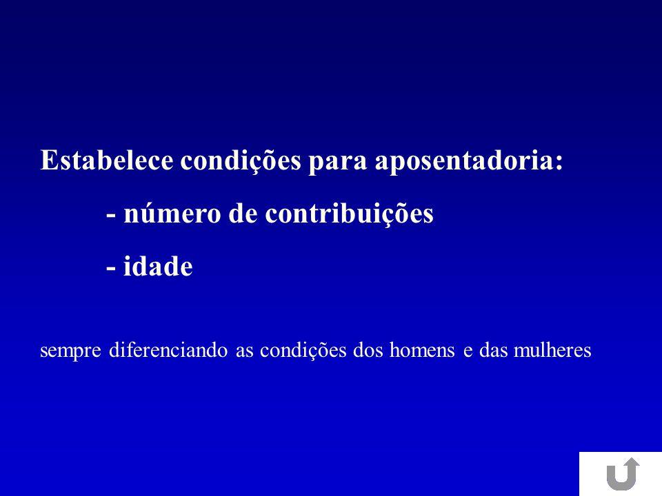 Estabelece condições para aposentadoria: - número de contribuições - idade sempre diferenciando as condições dos homens e das mulheres
