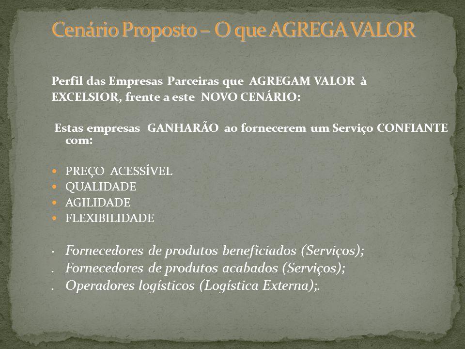 Perfil das Empresas Parceiras que AGREGAM VALOR à EXCELSIOR, frente a este NOVO CENÁRIO: Estas empresas GANHARÃO ao fornecerem um Serviço CONFIANTE co