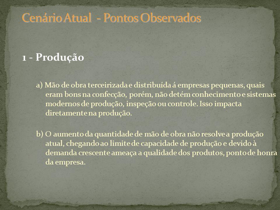 1 - Produção a) Mão de obra terceirizada e distribuída á empresas pequenas, quais eram bons na confecção, porém, não detém conhecimento e sistemas mod