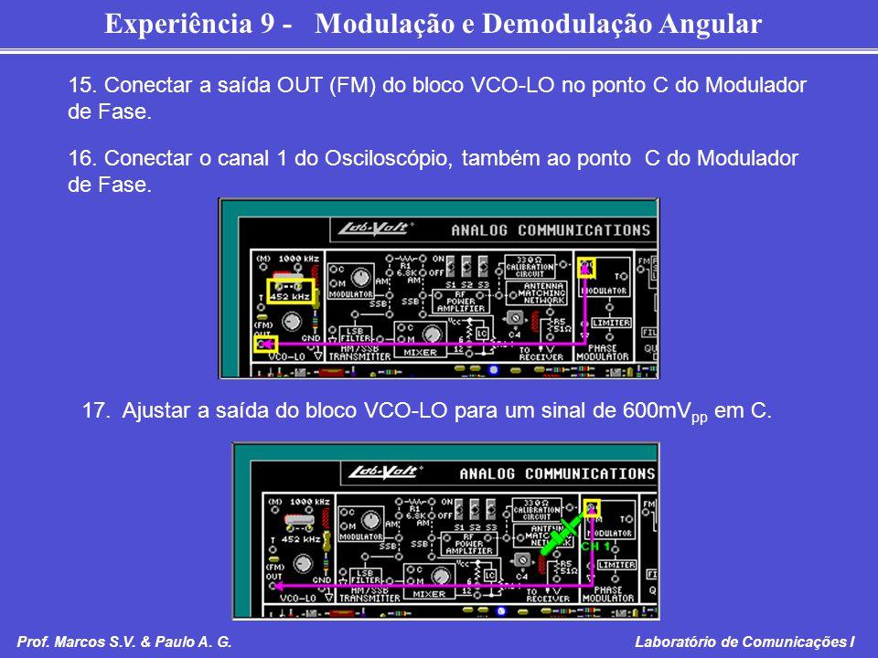 Experiência 9 - Modulação e Demodulação Angular Prof. Marcos S.V. & Paulo A. G. Laboratório de Comunicações I 15. Conectar a saída OUT (FM) do bloco V