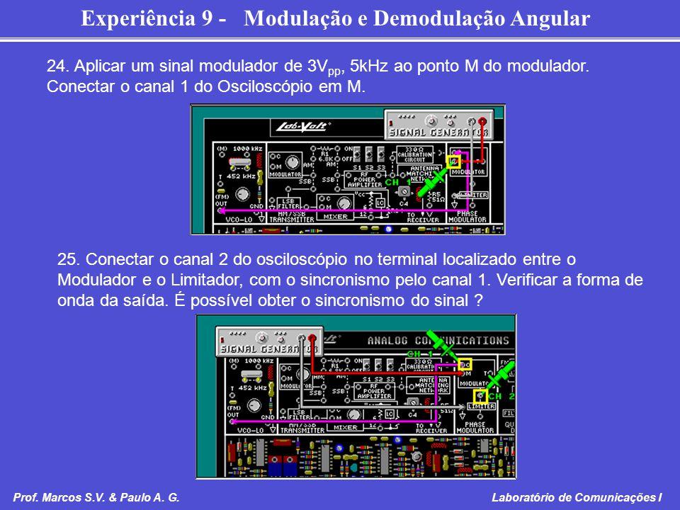 Experiência 9 - Modulação e Demodulação Angular Prof. Marcos S.V. & Paulo A. G. Laboratório de Comunicações I 24. Aplicar um sinal modulador de 3V pp,