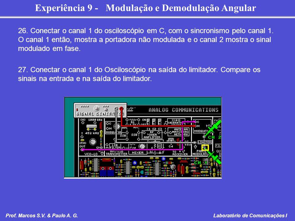 Experiência 9 - Modulação e Demodulação Angular Prof. Marcos S.V. & Paulo A. G. Laboratório de Comunicações I 26. Conectar o canal 1 do osciloscópio e