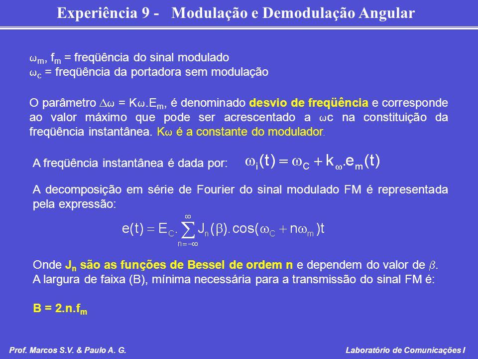 Experiência 9 - Modulação e Demodulação Angular Prof. Marcos S.V. & Paulo A. G. Laboratório de Comunicações I m, f m = freqüência do sinal modulado c