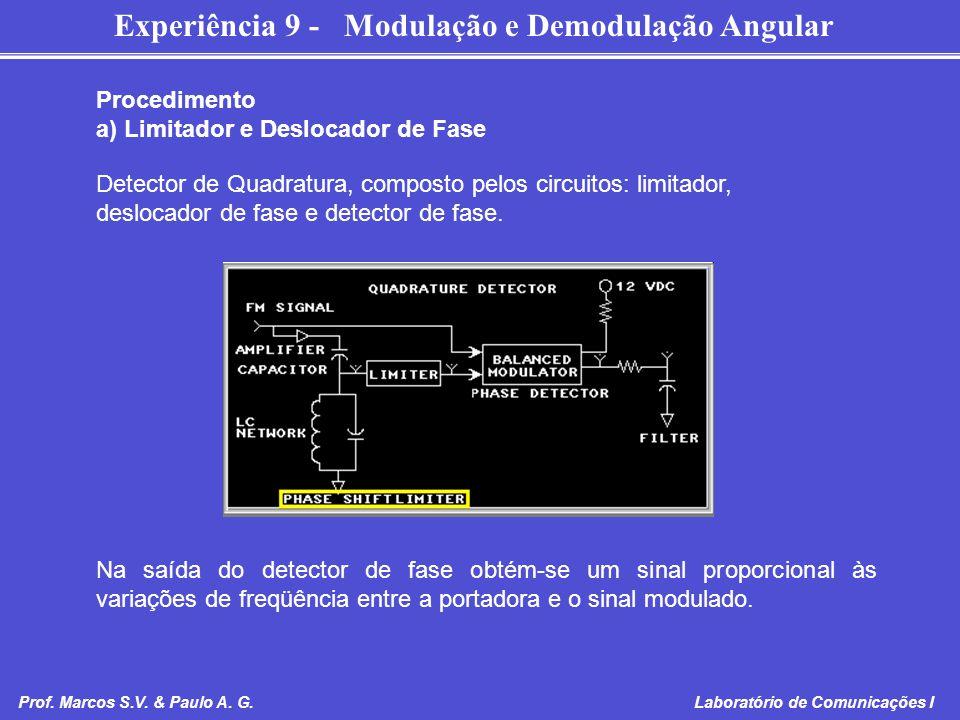 Experiência 9 - Modulação e Demodulação Angular Prof. Marcos S.V. & Paulo A. G. Laboratório de Comunicações I Procedimento a) Limitador e Deslocador d