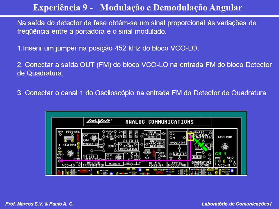 Experiência 9 - Modulação e Demodulação Angular Prof. Marcos S.V. & Paulo A. G. Laboratório de Comunicações I Na saída do detector de fase obtém-se um