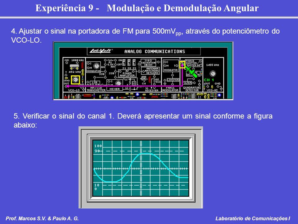 Experiência 9 - Modulação e Demodulação Angular Prof. Marcos S.V. & Paulo A. G. Laboratório de Comunicações I 4. Ajustar o sinal na portadora de FM pa