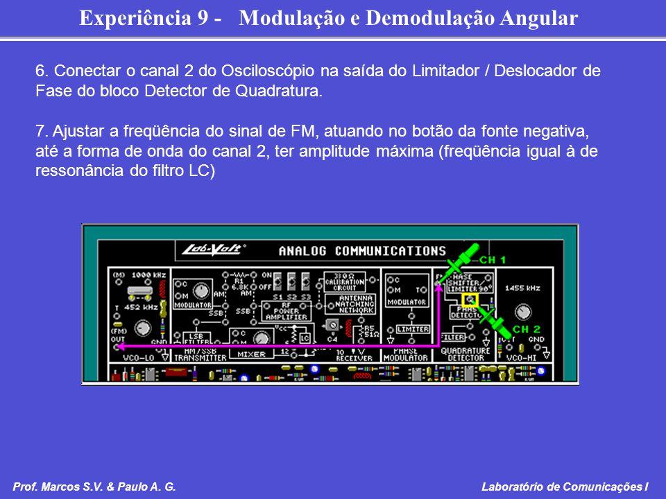Experiência 9 - Modulação e Demodulação Angular Prof. Marcos S.V. & Paulo A. G. Laboratório de Comunicações I 6. Conectar o canal 2 do Osciloscópio na