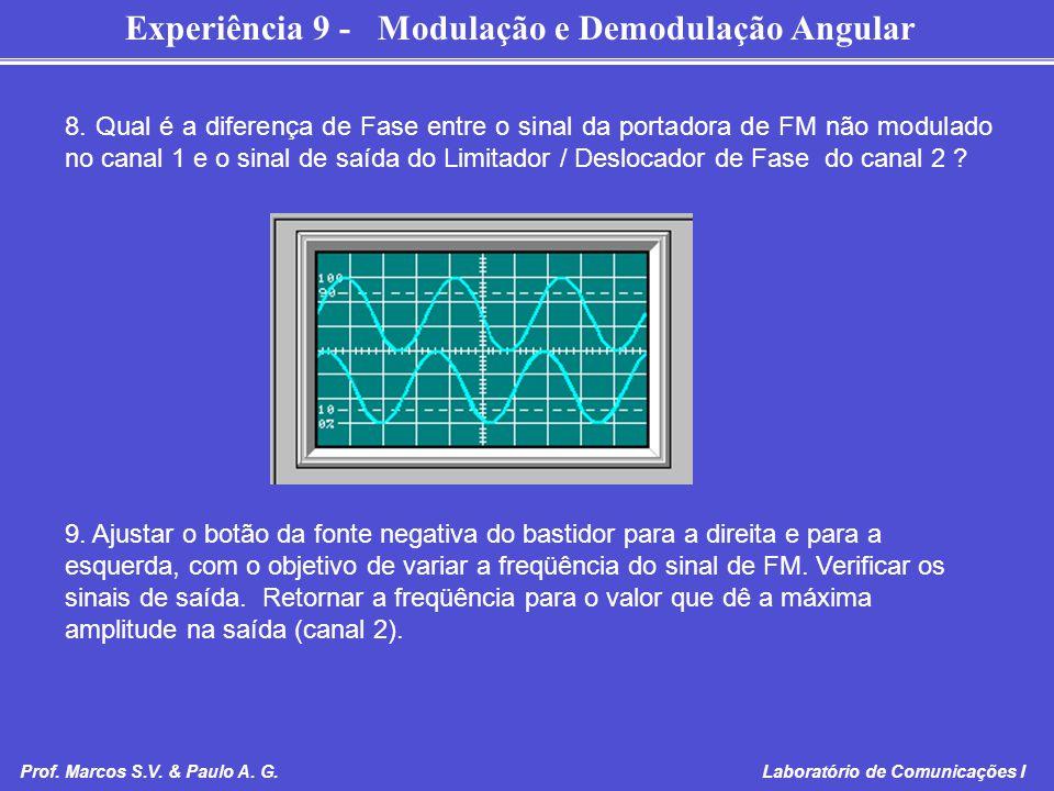 Experiência 9 - Modulação e Demodulação Angular Prof. Marcos S.V. & Paulo A. G. Laboratório de Comunicações I 8. Qual é a diferença de Fase entre o si