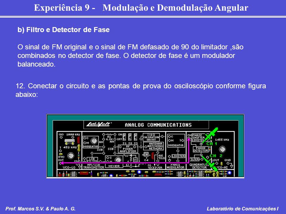 Experiência 9 - Modulação e Demodulação Angular Prof. Marcos S.V. & Paulo A. G. Laboratório de Comunicações I b) Filtro e Detector de Fase O sinal de