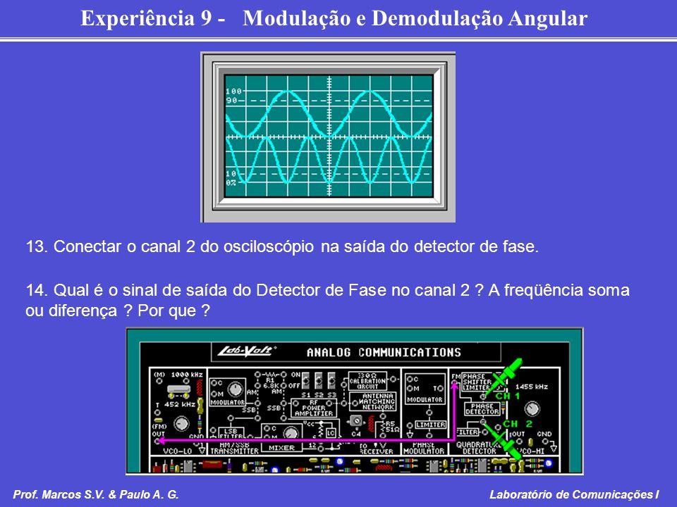 Experiência 9 - Modulação e Demodulação Angular Prof. Marcos S.V. & Paulo A. G. Laboratório de Comunicações I 13. Conectar o canal 2 do osciloscópio n