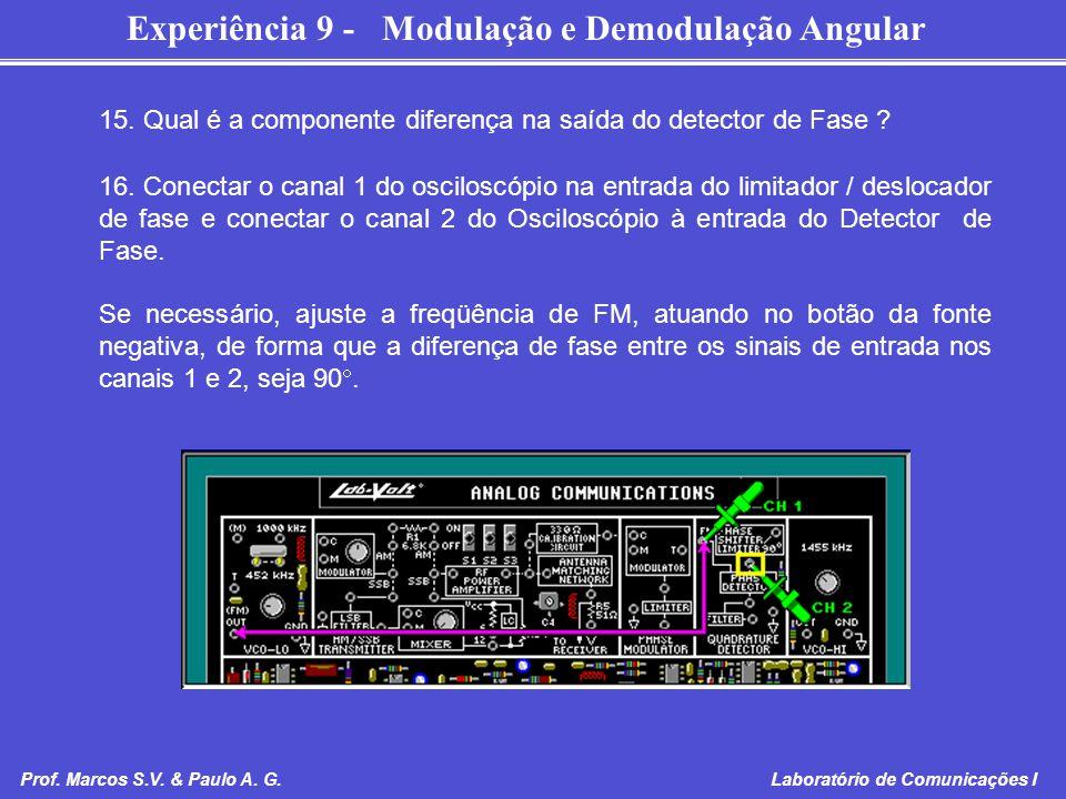 Experiência 9 - Modulação e Demodulação Angular Prof. Marcos S.V. & Paulo A. G. Laboratório de Comunicações I 15. Qual é a componente diferença na saí