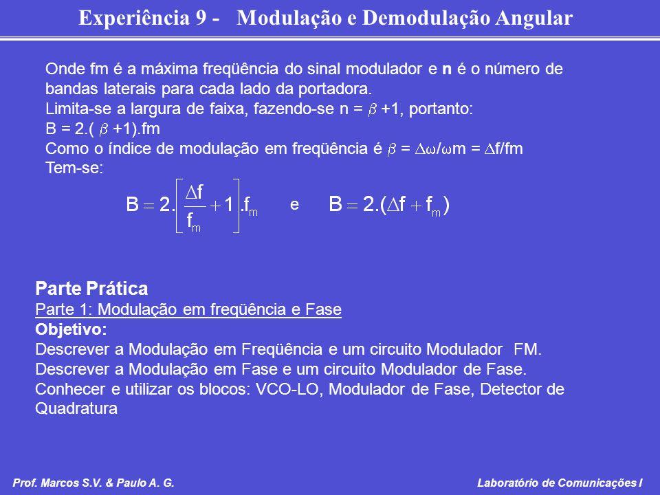 Experiência 9 - Modulação e Demodulação Angular Prof. Marcos S.V. & Paulo A. G. Laboratório de Comunicações I Onde fm é a máxima freqüência do sinal m