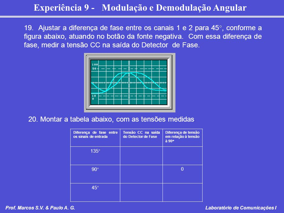 Experiência 9 - Modulação e Demodulação Angular Prof. Marcos S.V. & Paulo A. G. Laboratório de Comunicações I 19. Ajustar a diferença de fase entre os