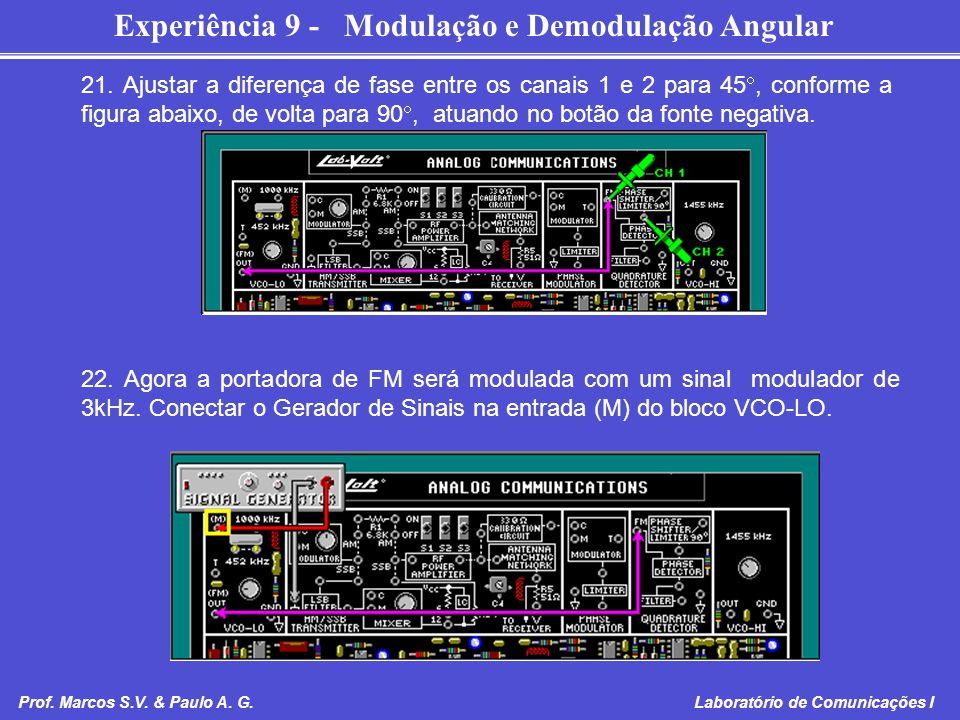 Experiência 9 - Modulação e Demodulação Angular Prof. Marcos S.V. & Paulo A. G. Laboratório de Comunicações I 21. Ajustar a diferença de fase entre os