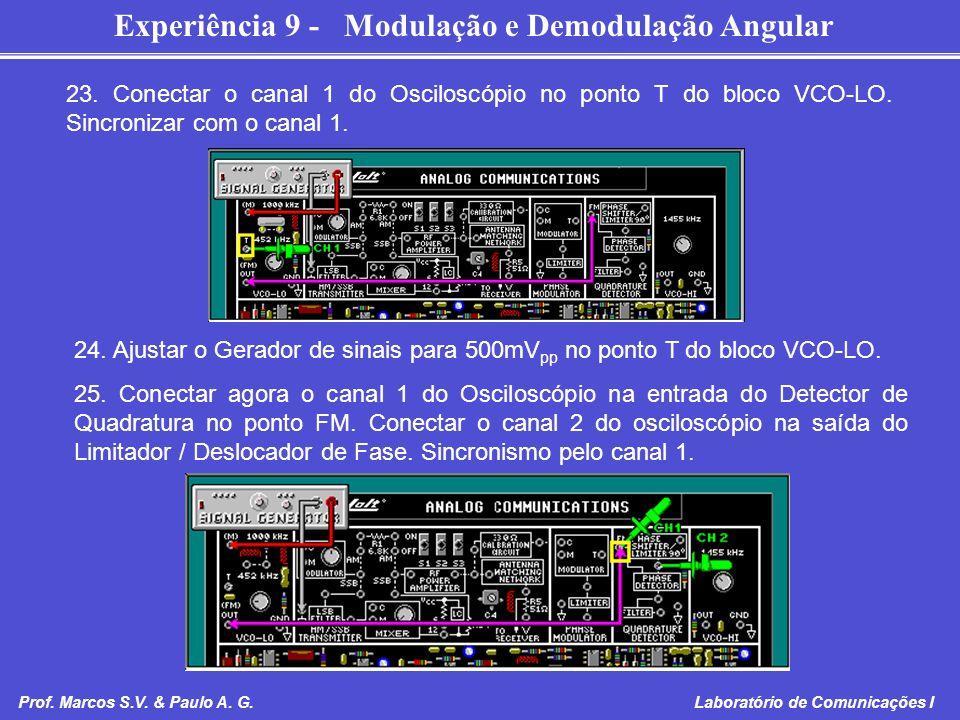 Experiência 9 - Modulação e Demodulação Angular Prof. Marcos S.V. & Paulo A. G. Laboratório de Comunicações I 23. Conectar o canal 1 do Osciloscópio n