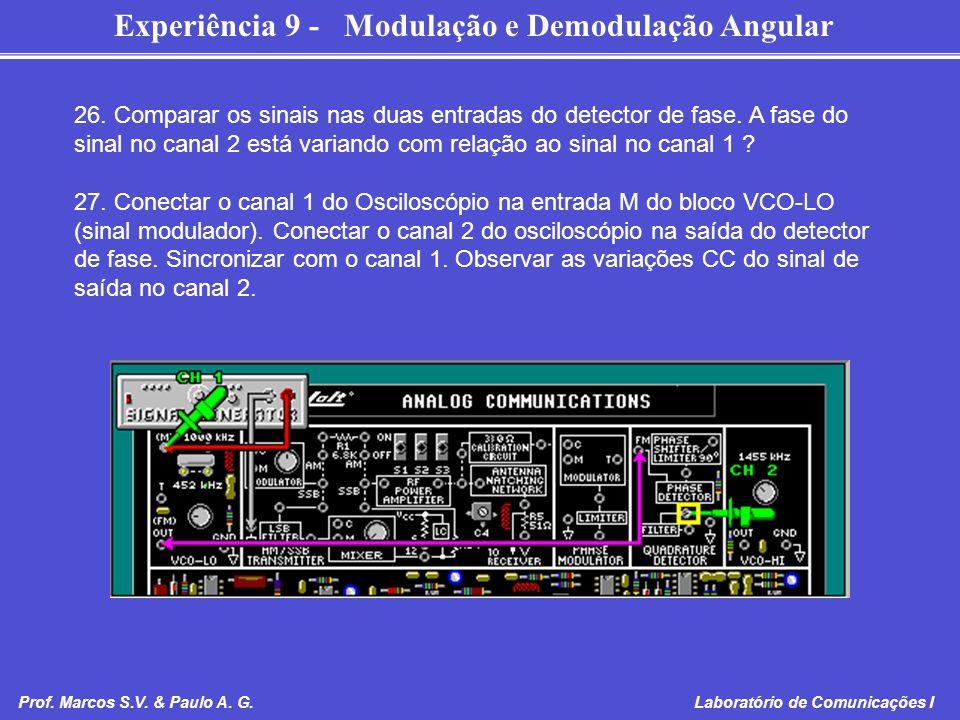 Experiência 9 - Modulação e Demodulação Angular Prof. Marcos S.V. & Paulo A. G. Laboratório de Comunicações I 26. Comparar os sinais nas duas entradas