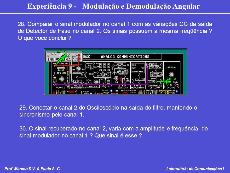 Experiência 9 - Modulação e Demodulação Angular Prof. Marcos S.V. & Paulo A. G. Laboratório de Comunicações I 28. Comparar o sinal modulador no canal