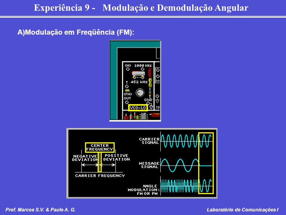 Experiência 9 - Modulação e Demodulação Angular Prof. Marcos S.V. & Paulo A. G. Laboratório de Comunicações I A)Modulação em Freqüência (FM):