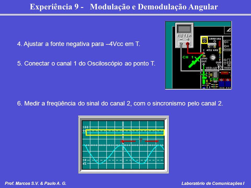 Experiência 9 - Modulação e Demodulação Angular Prof. Marcos S.V. & Paulo A. G. Laboratório de Comunicações I 4. Ajustar a fonte negativa para –4Vcc e