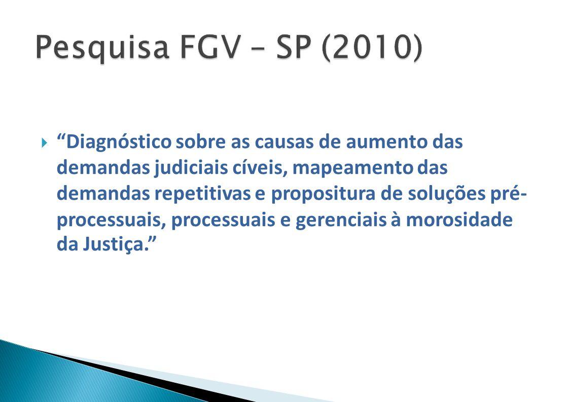 Diagnóstico sobre as causas de aumento das demandas judiciais cíveis, mapeamento das demandas repetitivas e propositura de soluções pré- processuais, processuais e gerenciais à morosidade da Justiça.