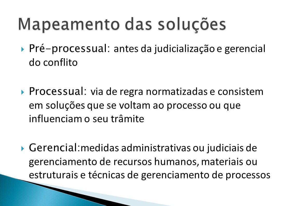 Pré-processual: antes da judicialização e gerencial do conflito Processual: via de regra normatizadas e consistem em soluções que se voltam ao processo ou que influenciam o seu trâmite Gerencial: medidas administrativas ou judiciais de gerenciamento de recursos humanos, materiais ou estruturais e técnicas de gerenciamento de processos