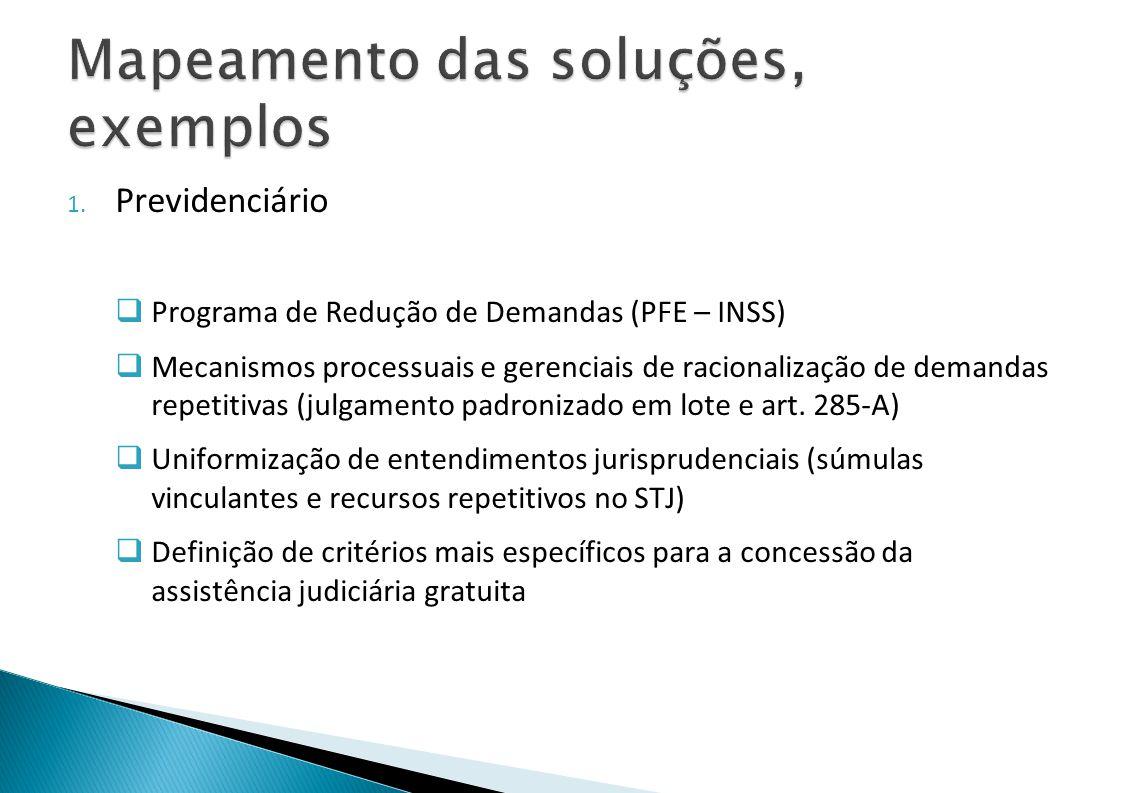 1. Previdenciário Programa de Redução de Demandas (PFE – INSS) Mecanismos processuais e gerenciais de racionalização de demandas repetitivas (julgamen