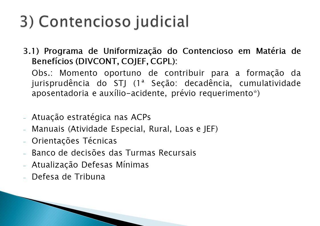3.1) Programa de Uniformização do Contencioso em Matéria de Benefícios (DIVCONT, COJEF, CGPL): Obs.: Momento oportuno de contribuir para a formação da jurisprudência do STJ (1ª Seção: decadência, cumulatividade aposentadoria e auxílio-acidente, prévio requerimento*) - Atuação estratégica nas ACPs - Manuais (Atividade Especial, Rural, Loas e JEF) - Orientações Técnicas - Banco de decisões das Turmas Recursais - Atualização Defesas Mínimas - Defesa de Tribuna