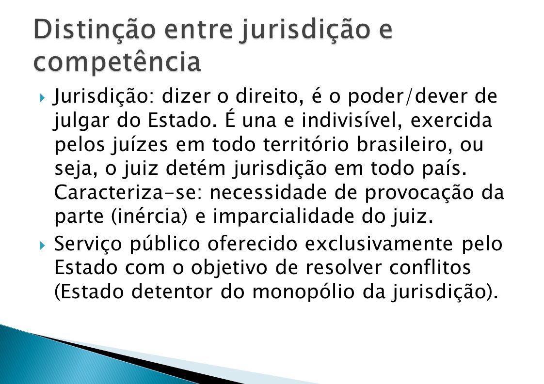 Jurisdição: dizer o direito, é o poder/dever de julgar do Estado.