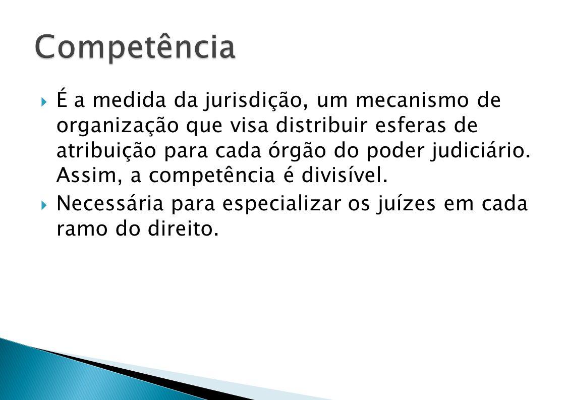 É a medida da jurisdição, um mecanismo de organização que visa distribuir esferas de atribuição para cada órgão do poder judiciário.