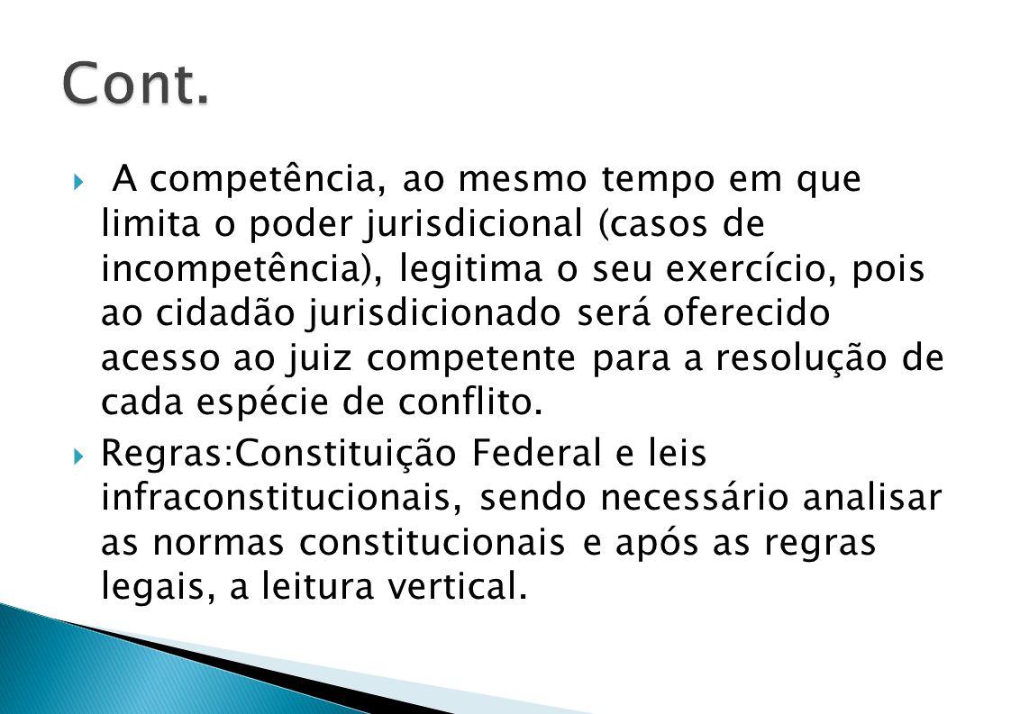 A competência, ao mesmo tempo em que limita o poder jurisdicional (casos de incompetência), legitima o seu exercício, pois ao cidadão jurisdicionado será oferecido acesso ao juiz competente para a resolução de cada espécie de conflito.
